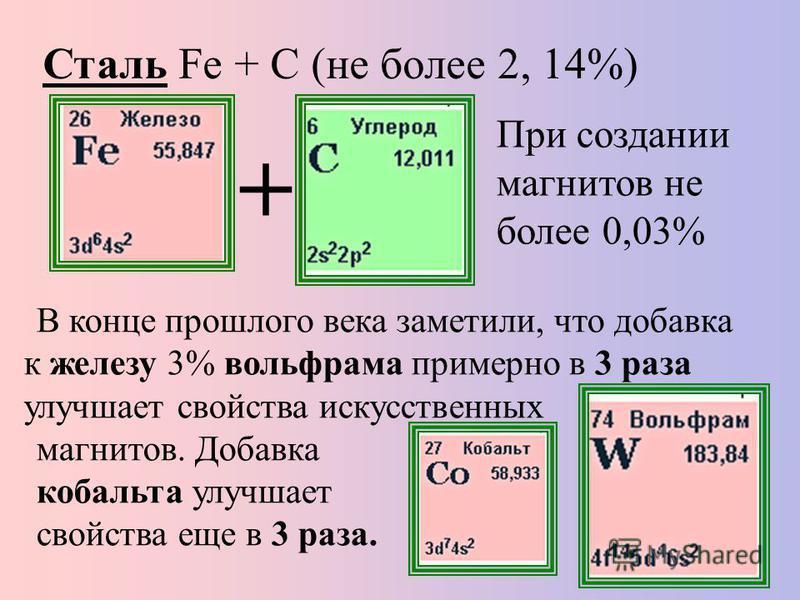 Сталь Fe + С (не более 2, 14%) В конце прошлого века заметили, что добавка к железу 3% вольфрама примерно в 3 раза улучшает свойства искусственных магнитов. Добавка кобальта улучшает свойства еще в 3 раза. При создании магнитов не более 0,03% +
