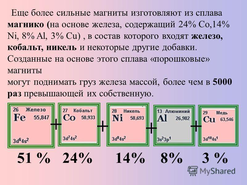 Еще более сильные магниты изготовляют из сплава магнико (на основе железа, содержащий 24% Со,14% Ni, 8% Al, 3% Cu), в состав которого входят железо, кобальт, никель и некоторые другие добавки. Созданные на основе этого сплава «порошковые» магниты мог
