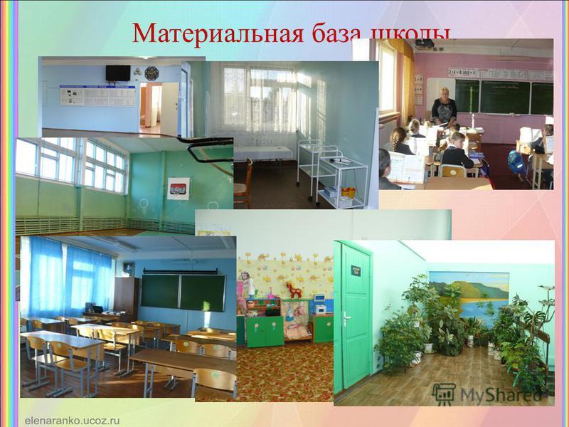 Материальная база школы
