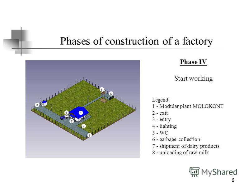6 Phase IV Start working Phases of construction of a factory Legend: 1 - Modular plant MOLOKONT 2 - exit 3 - entry 4 - lighting 5 - WC 6 - garbage collection 7 - shipment of dairy products 8 - unloading of raw milk
