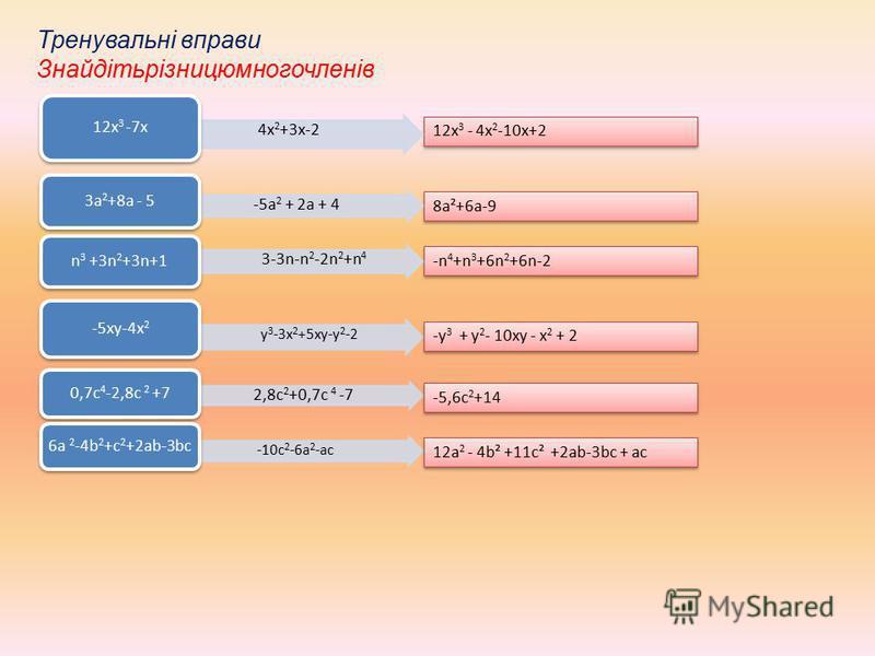 Тренувальні вправи Знайдітьрізницюмногочленів 12х 3 - 4x 2 -10х+2 8a²+6а-9 -n 4 +n 3 +6n 2 +6n-2 -5a 2 + 2a + 4 3a 2 +8a - 5 3-3n-n 2 -2n 2 +n 4 n 3 +3n 2 +3n+1 4x 2 +3x-2 12x 3 -7x 2,8c 2 +0,7c 4 -7 0,7c 4 -2,8c 2 +7 -10c 2 -6a 2 -ac 6a 2 -4b 2 +c 2