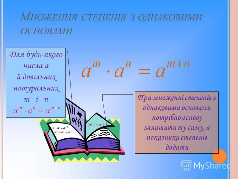 М НОЖЕННЯ СТЕПЕНІВ З ОДНАКОВИМИ ОСНОВАМИ Для будь-якого числа a й довільних натуральних m і n При множенні степенів з однаковими основами потрібно основу залишити ту саму, а показники степенів додати