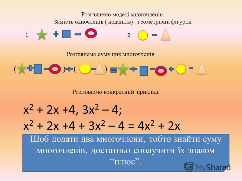 ( ) Розглянемо моделі многочленів. Замість одночленів ( доданків) - геометричні фігурки 1. 2 Розглянемо суму цих многочленів Розглянемо конкретний приклад: x 2 + 2x +4, 3x 2 – 4; x 2 + 2x +4 + 3x 2 – 4 = 4x 2 + 2x Щоб додати два многочлени, тобто зна