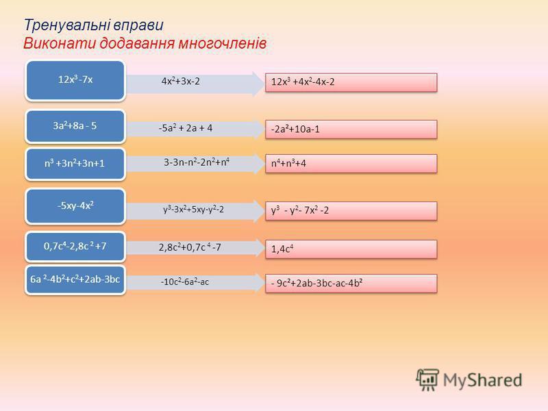 Тренувальні вправи Виконати додавання многочленів 12х 3 +4x 2 -4х-2 -2a²+10а-1 n 4 +n 3 +4 -5a 2 + 2a + 4 3a 2 +8a - 5 3-3n-n 2 -2n 2 +n 4 n 3 +3n 2 +3n+1 4x 2 +3x-2 12x 3 -7x 2,8c 2 +0,7c 4 -7 0,7c 4 -2,8c 2 +7 -10c 2 -6a 2 -ac 6a 2 -4b 2 +c 2 +2ab-
