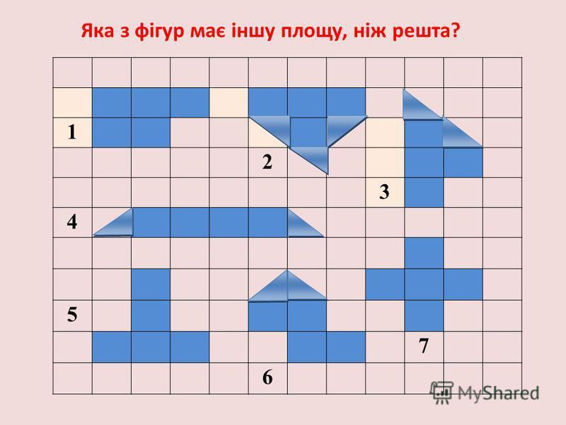 1 2 3 4 5 7 6 Яка з фігур має іншу площу, ніж решта?