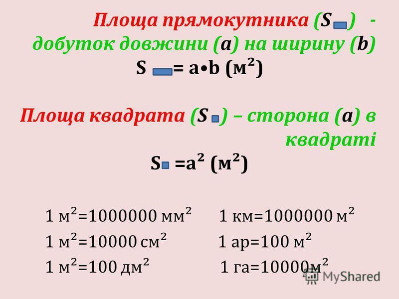 Площа прямокутника (S ) - добуток довжини (a) на ширину (b) S = ab (м²) Площа квадрата (S ) – сторона (a) в квадраті S =a² (м²) 1 м²=1000000 мм² 1 км=1000000 м² 1 м²=10000 см² 1 ар=100 м² 1 м²=100 дм² 1 га=10000м²