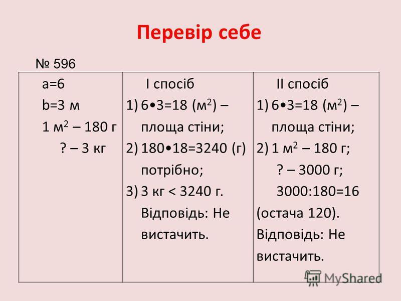 Перевір себе а=6 b=3 м 1 м 2 – 180 г ? – 3 кг І спосіб 1)63=18 (м 2 ) – площа стіни; 2)18018=3240 (г) потрібно; 3)3 кг < 3240 г. Відповідь: Не вистачить. ІІ спосіб 1)63=18 (м 2 ) – площа стіни; 2)1 м 2 – 180 г; ? – 3000 г; 3000:180=16 (остача 120). В