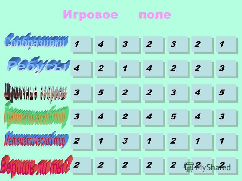 1 1 4 4 3 3 2 2 3 3 2 2 1 1 4 4 2 2 1 1 4 4 2 2 2 2 3 3 3 3 5 5 2 2 2 2 3 3 4 4 5 5 3 3 4 4 2 2 4 4 5 5 4 4 3 3 2 2 1 1 3 3 1 1 2 2 1 1 1 1 2 2 2 2 2 2 2 2 2 2 2 2 2 2 Игровое поле