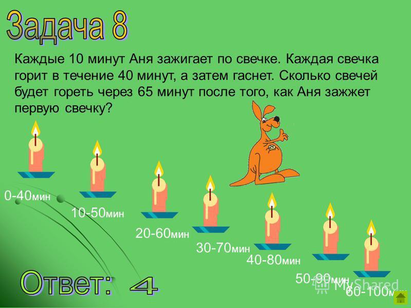 Каждые 10 минут Аня зажигает по свечке. Каждая свечка горит в течение 40 минут, а затем гаснет. Сколько свечей будет гореть через 65 минут после того, как Аня зажжет первую свечку? 0-40 мин 10-50 мин 20-60 мин 30-70 мин 40-80 мин 50-90 мин 60-100 мин