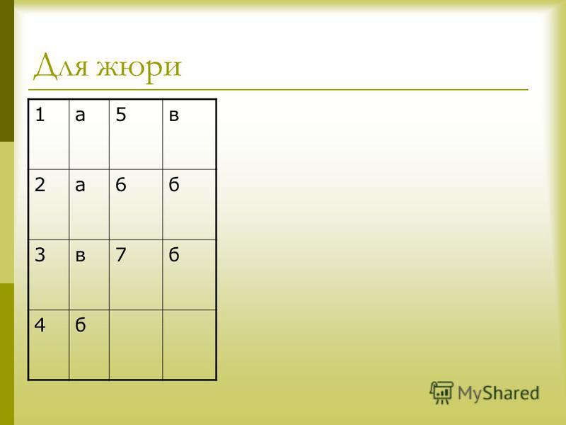 Для жюри 1 а 5 в 2 а 6 б 3 в 7 б 4 б