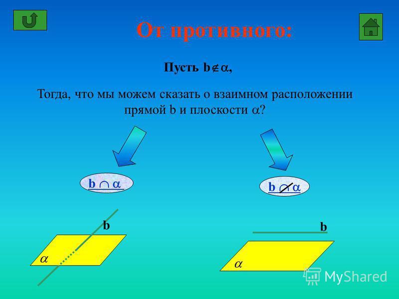 От противного: Пусть b, Тогда, что мы можем сказать о взаимном расположении прямой b и плоскости ? b b b b