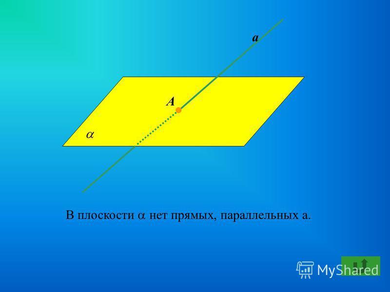 a A В плоскости нет прямых, параллельных а.