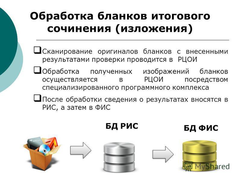 13 Сканирование оригиналов бланков с внесенными результатами проверки проводится в РЦОИ Обработка полученных изображений бланков осуществляется в РЦОИ посредством специализированного программного комплекса После обработки сведения о результатах внося