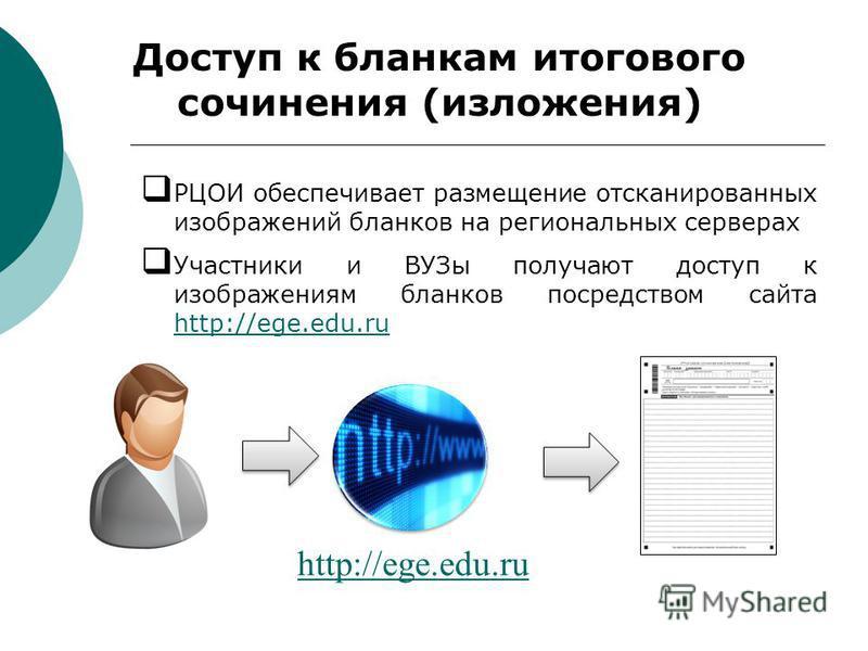 14 РЦОИ обеспечивает размещение отсканированных изображений бланков на региональных серверах Участники и ВУЗы получают доступ к изображениям бланков посредством сайта http://ege.edu.ru http://ege.edu.ru Доступ к бланкам итогового сочинения (изложения