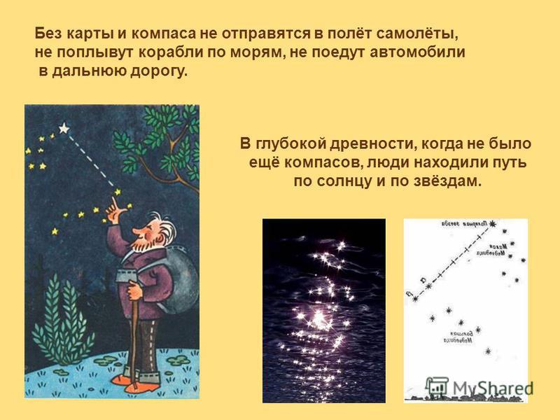 Без карты и компаса не отправятся в полёт самолёты, не поплывут корабли по морям, не поедут автомобили в дальнюю дорогу. В глубокой древности, когда не было ещё компасов, люди находили путь по солнцу и по звёздам.