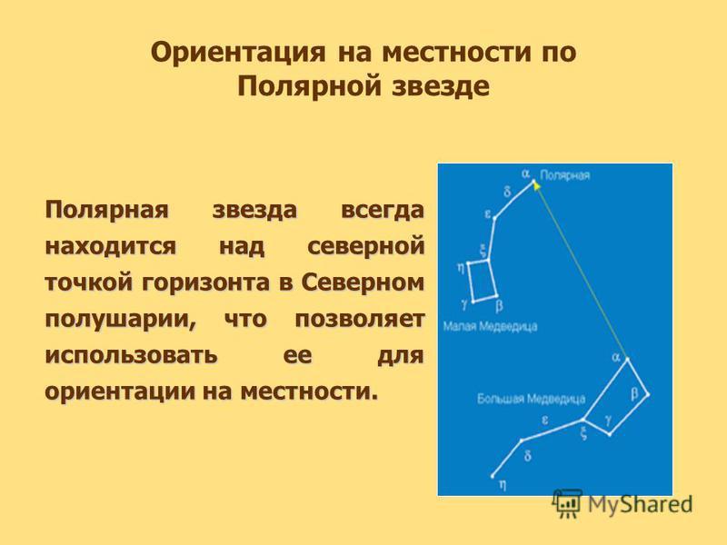 Ориентация на местности по Полярной звезде Полярная звезда всегда находится над северной точкой горизонта в Северном полушарии, что позволяет использовать ее для ориентации на местности.