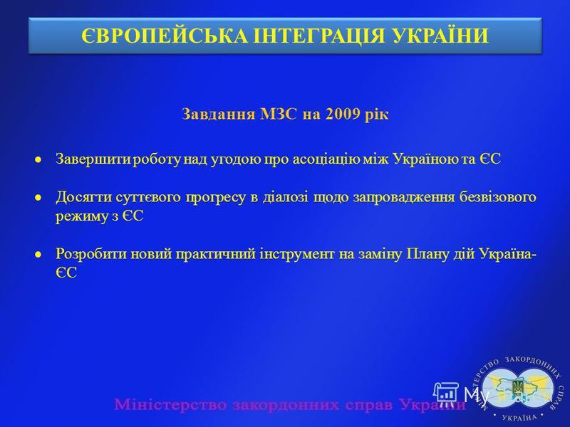 Завдання МЗС на 2009 рік Завершити роботу над угодою про асоціацію між Україною та ЄС Досягти суттєвого прогресу в діалозі щодо запровадження безвізового режиму з ЄС Розробити новий практичний інструмент на заміну Плану дій Україна- ЄС ЄВРОПЕЙСЬКА ІН