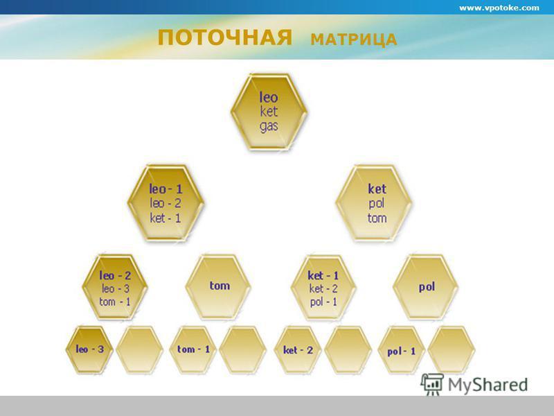 www.vpotoke.com ПОТОЧНАЯ МАТРИЦА
