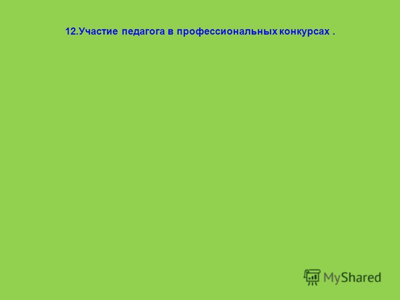12. Участие педагога в профессиональных конкурсах.