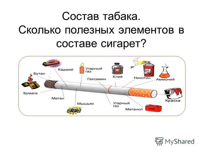 Состав табака. Сколько полезных элементов в составе сигарет?