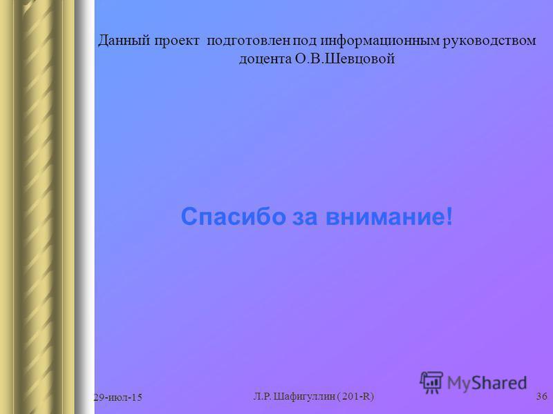 29-июл-15 35 Тесты