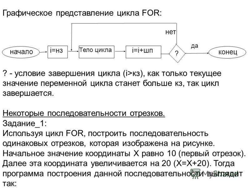 Графическое представление цикла FOR: ? - условие завершения цикла (i>кз), как только текущее значение переменной цикла станет больше кз, так цикл завершается. Некоторые последовательности отрезков. Задание_1: Используя цикл FOR, построить последовате