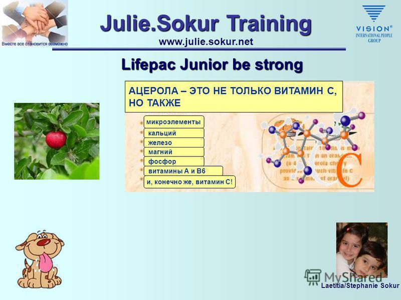 Laetitia/Stephanie Sokur Julie.Sokur Training www.julie.sokur.net SUN, VIT D and CALCIUM UVB ВИТАМИН D КАЛЬЦИЙ Витамин D3 обеспечивает минерализацию кальция в костях и зубах и способствует усвоению кальция.