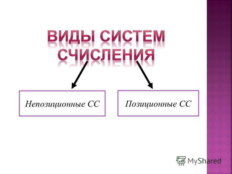 4 Непозиционные СС Позиционные СС