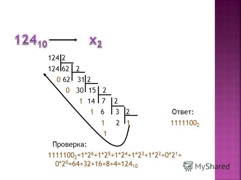 124 2 124 62 2 0 62 31 2 0 30 15 2 1 14 7 2 1 6 3 2 Ответ: 1 2 1 1111100 2 1 Проверка: 1111100 2 =1*2 6 +1*2 5 +1*2 4 +1*2 3 +1*2 2 +0*2 1 + 0*2 0 =64+32+16+8+4=124 10