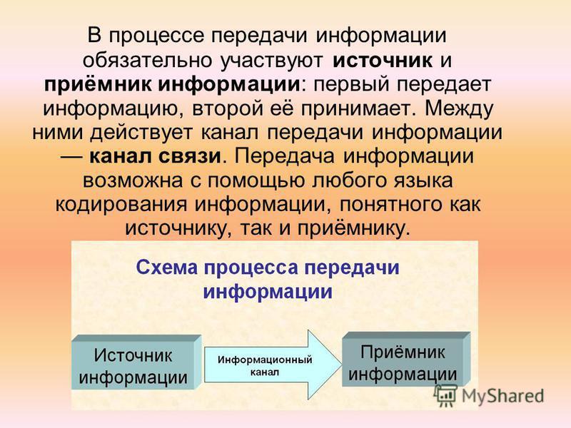 В процессе передачи информации обязательно участвуют источник и приёмник информации: первый передает информацию, второй её принимает. Между ними действует канал передачи информации канал связи. Передача информации возможна с помощью любого языка коди