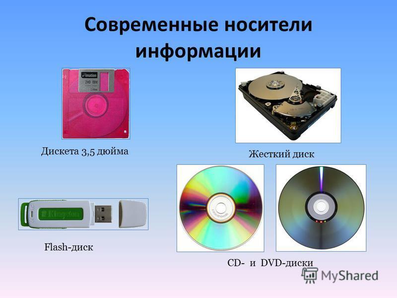 Современные носители информации Дискета 3,5 дюйма Жесткий диск CD- и DVD-диски Flash-диск