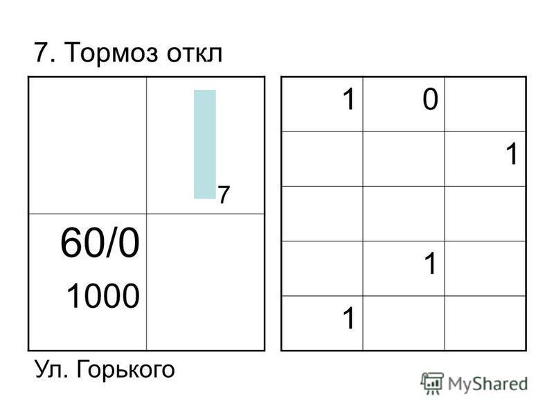 7. Тормоз откл 60/0 1000 10 1 1 1 Ул. Горького 7