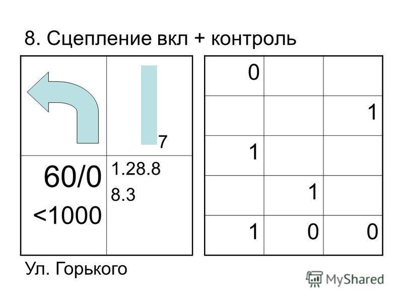 8. Сцепление вкл + контроль 60/0 <1000 1.28.8 8.3 0 1 1 1 100 Ул. Горького 7