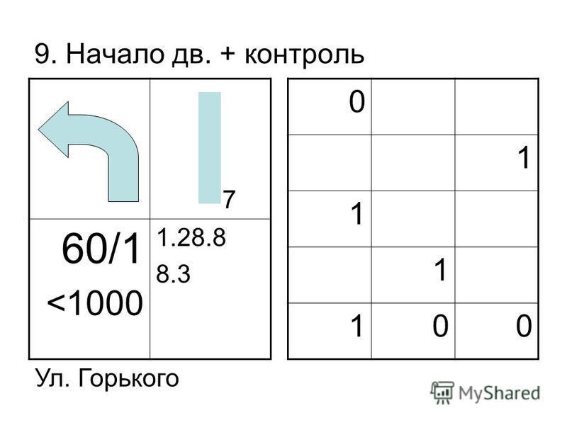 9. Начало дв. + контроль 60/1 <1000 1.28.8 8.3 0 1 1 1 100 Ул. Горького 7