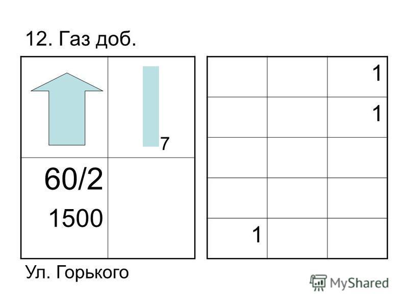 12. Газ доб. 60/2 1500 1 1 1 Ул. Горького 7