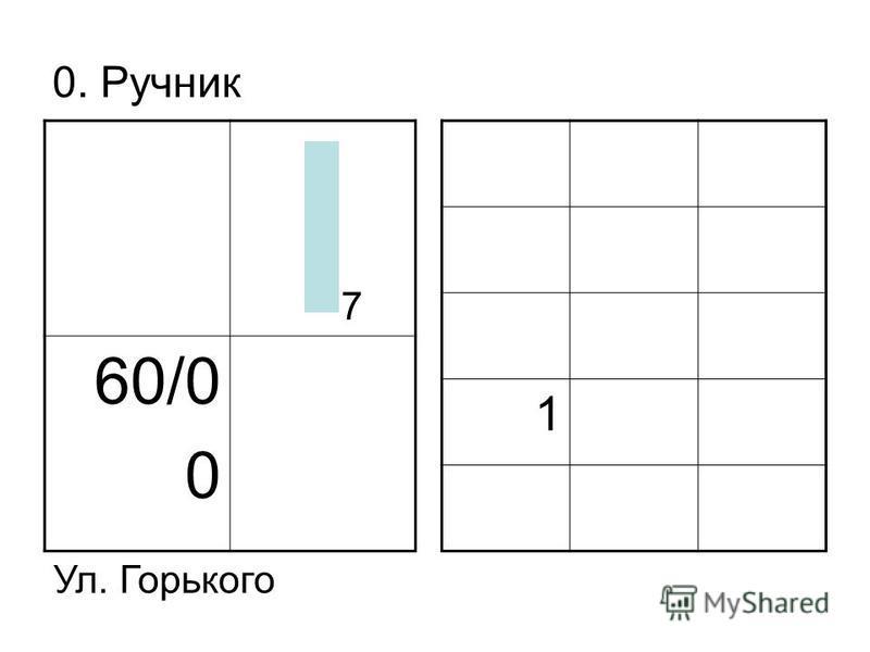 0. Ручник 60/0 0 1 Ул. Горького 7