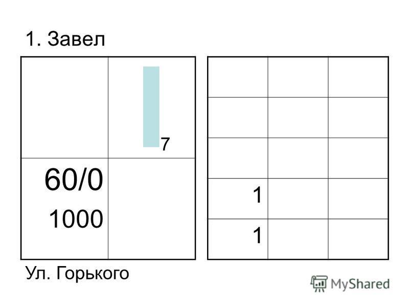 1. Завел 60/0 1000 1 1 Ул. Горького 7