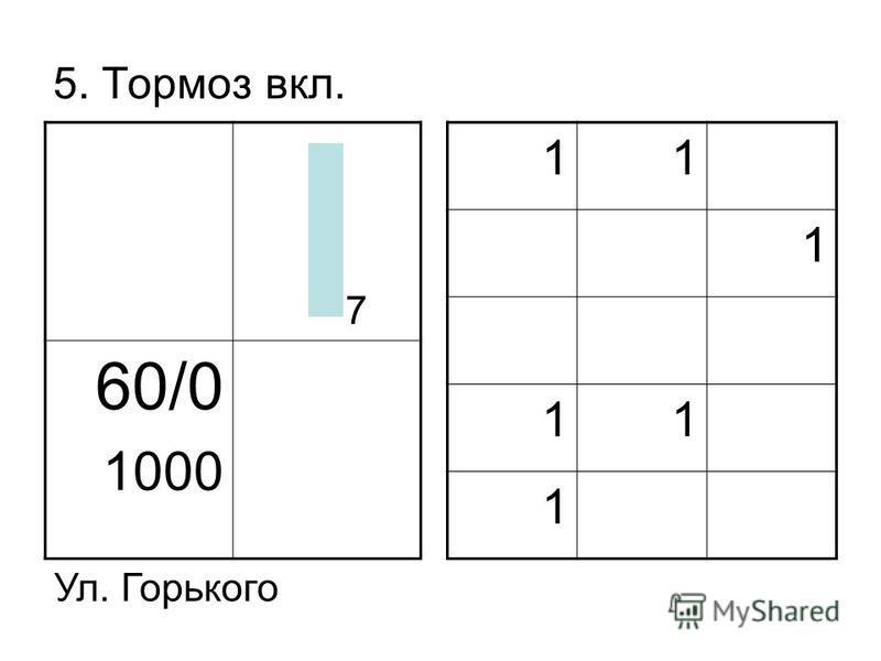 5. Тормоз вкл. 60/0 1000 11 1 11 1 Ул. Горького 7