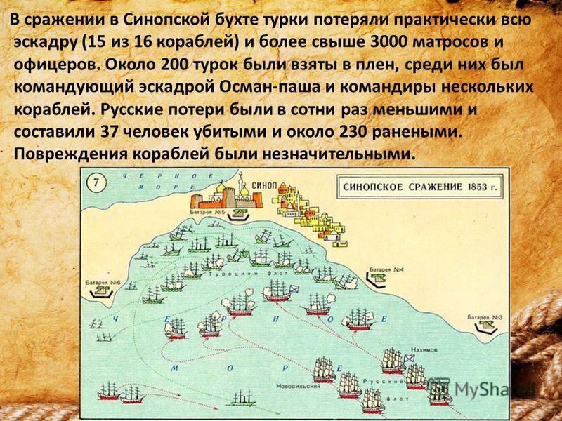 В стражении в Синопской бухте турки потеряли практически всю эскадру (15 из 16 кораблей) и более свыше 3000 матросов и офицеров. Около 200 турок были взяты в плен, среди них был командующий эскадрой Осман-паша и командиры нескольких кораблей. Русские