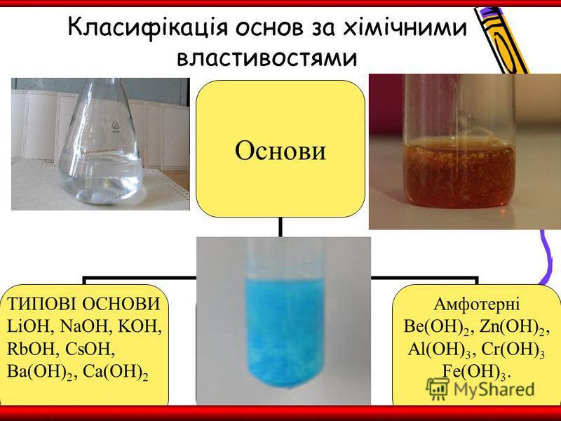 Класифікація основ за хімічними властивостями Основи ТИПОВІ ОСНОВИ LiOH, NaOH, KOH, RbOH, CsOH, Ba(OH)2, Ca(OH)2 Нерозчинні у воді Cu(OH)2, Fe(OH)2, Fe(OH) 3, Al(OH) 3 Амфотерні Be(OH)2, Zn(OH)2, Al(OH) 3, Cr(OH) 3 Fe(OH) 3.