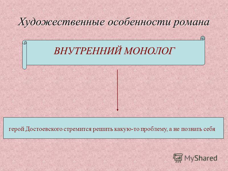 Художественные особенности романа ВНУТРЕННИЙ МОНОЛОГ герой Достоевского стремится решить какую-то проблему, а не познать себя