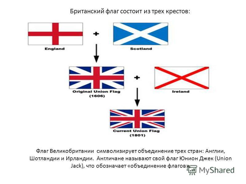 Флаг Великобритании символизирует объединение трех стран: Англии, Шотландии и Ирландии. Англичане называют свой флаг Юнион Джек (Union Jack), что обозначает «объединение флагов». Британский флаг состоит из трех крестов: