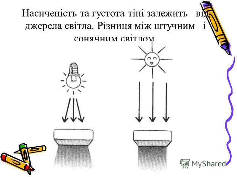 Насиченість та густота тіні залежить від джерела світла. Різниця між штучним і сонячним світлом.