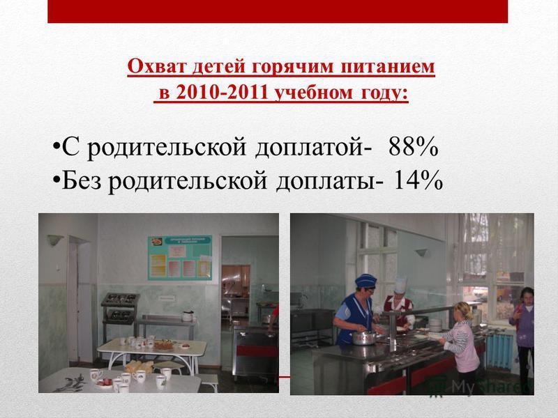 Охват детей горячим питанием в 2010-2011 учебном году: С родительской доплатой- 88% Без родительской доплаты- 14%