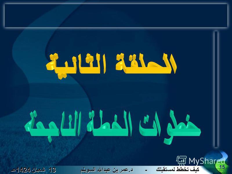 كيف تخطط لمستقبلك - د. عمر بن عبدالله السويلم 13 شعبان 1424 هـ 15