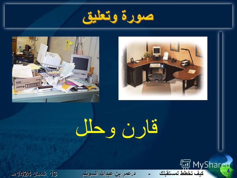 كيف تخطط لمستقبلك - د. عمر بن عبدالله السويلم 13 شعبان 1424 هـ 4 صورة وتعليق قارن وحلل