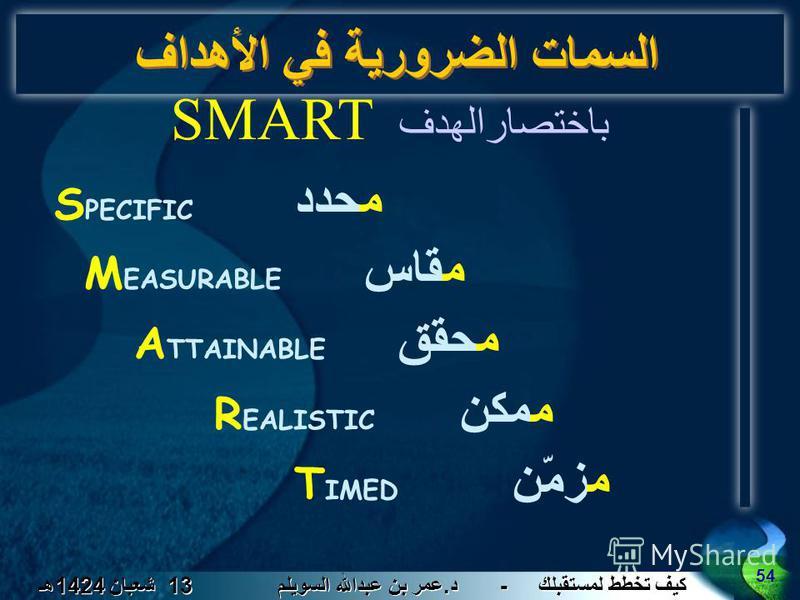 كيف تخطط لمستقبلك - د. عمر بن عبدالله السويلم 13 شعبان 1424 هـ 54 السمات الضرورية في الأهداف S PECIFIC محدد M EASURABLE مقاس A TTAINABLE محقق R EALISTIC ممكن T IMED مزمّن SMART باختصارالهدف