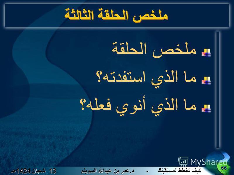 كيف تخطط لمستقبلك - د. عمر بن عبدالله السويلم 13 شعبان 1424 هـ 66 ملخص الحلقة الثالثة ملخص الحلقة ما الذي استفدته؟ ما الذي أنوي فعله؟