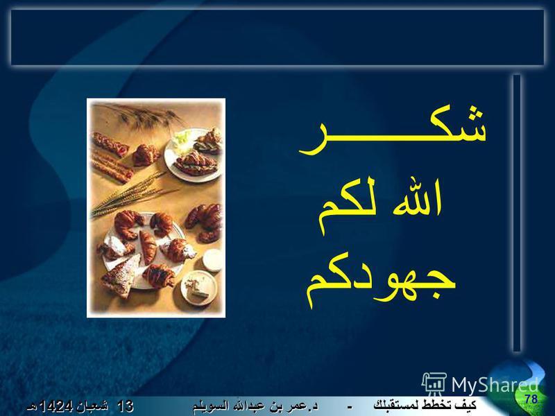 كيف تخطط لمستقبلك - د. عمر بن عبدالله السويلم 13 شعبان 1424 هـ 78 شكــــــــر الله لكم جهودكم