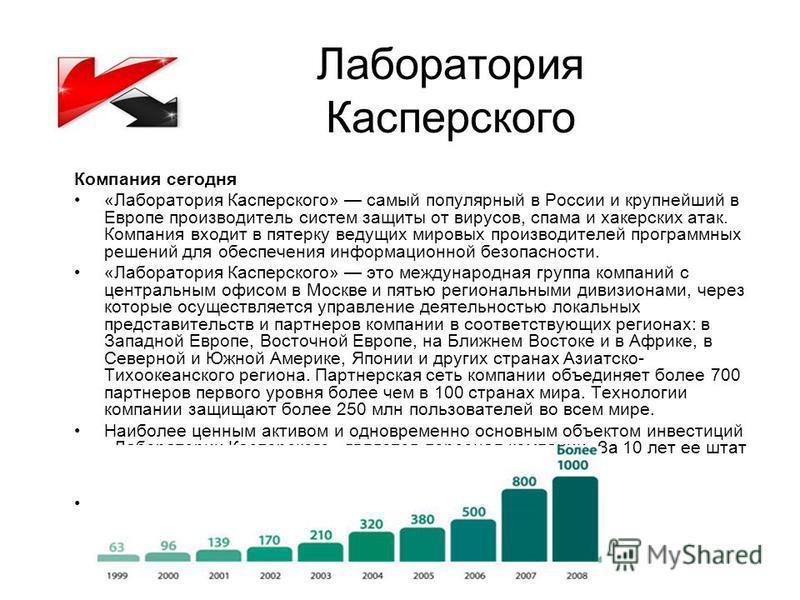 Лаборатория Касперского Компания сегодня «Лаборатория Касперского» самый популярный в России и крупнейший в Европе производитель систем защиты от вирусов, спама и хакерских атак. Компания входит в пятерку ведущих мировых производителей программных ре
